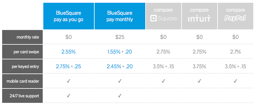 True_Blue_Pricing___GetBlueSquare